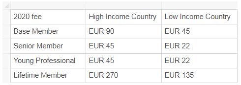 individual member fees.png